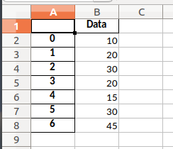 excel file using pandas